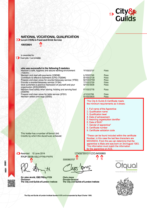 City and guilds certificate template download choice image city and guilds certificate template download choice image city and guilds certificate template download gallery city yadclub Images