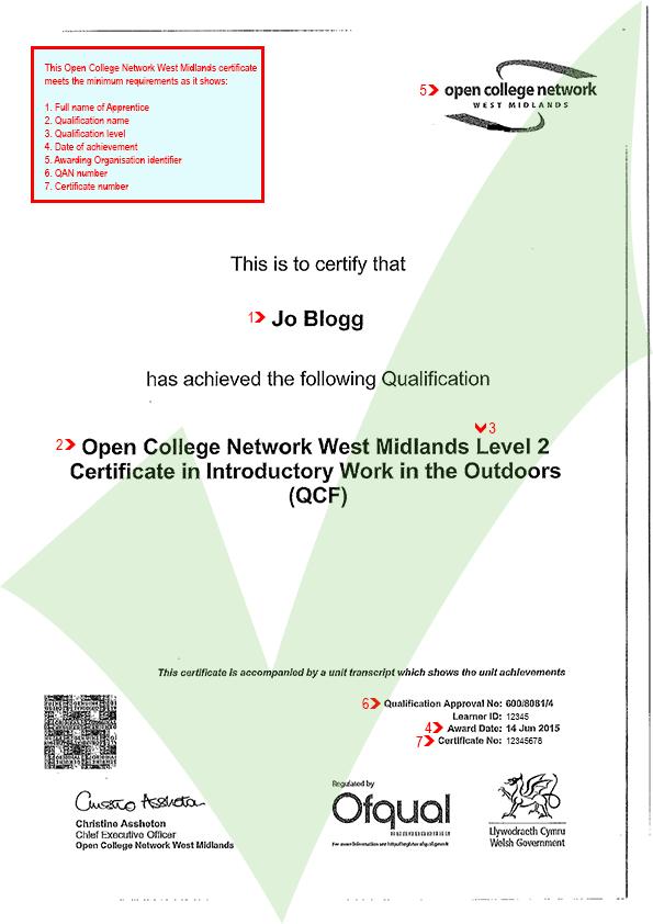 Ocn West Midlands Certificate Acw Website